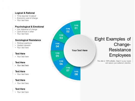 Eight Examples Of Change Resistance Employees Ppt PowerPoint Presentation Show File Formats PDF
