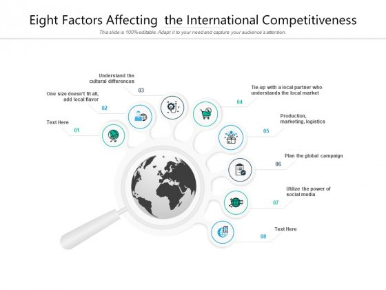 Eight_Factors_Affecting_The_International_Competitiveness_Ppt_PowerPoint_Presentation_Outline_Background_Images_Slide_1