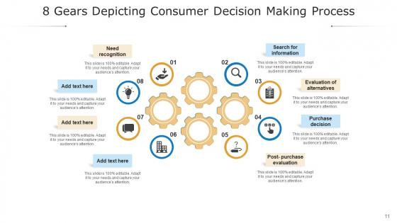 Eight_Gearwheel_Financial_Planning_Ppt_PowerPoint_Presentation_Complete_Deck_Slide_11