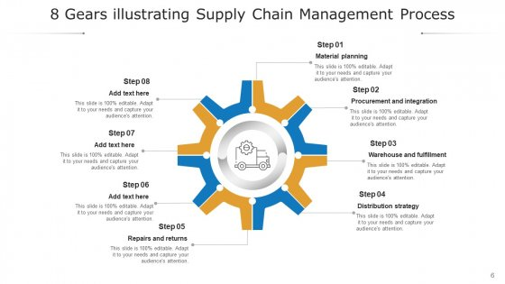 Eight_Gearwheel_Financial_Planning_Ppt_PowerPoint_Presentation_Complete_Deck_Slide_6