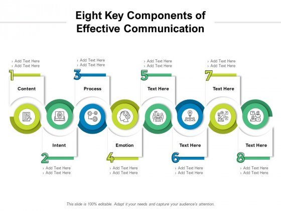Eight Key Components Of Effective Communication Ppt PowerPoint Presentation Slides Outfit PDF