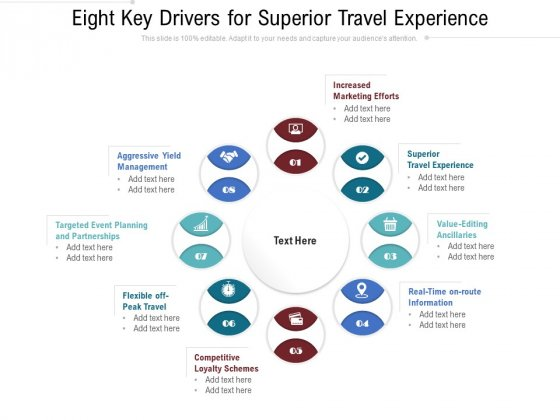 Eight Key Drivers For Superior Travel Experience Ppt PowerPoint Presentation Gallery Clipart PDF