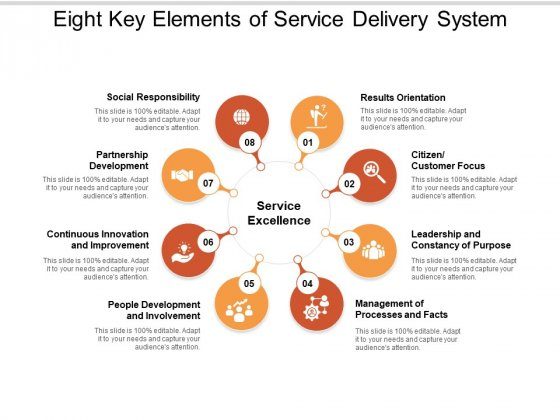 Eight Key Elements Of Service Delivery System Ppt PowerPoint Presentation Ideas Slides