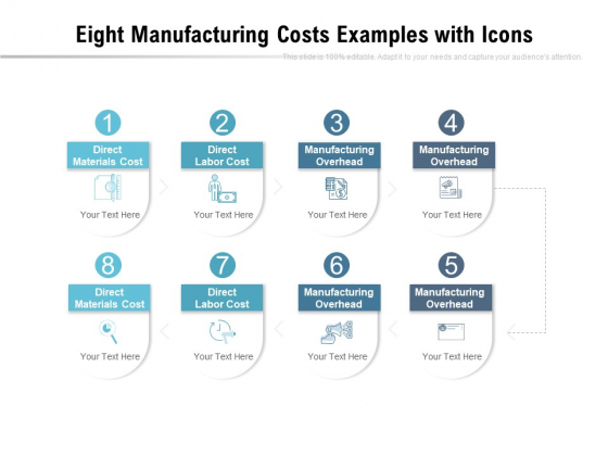 Eight Manufacturing Costs Examples With Icons Ppt PowerPoint Presentation Slides Background Images PDF