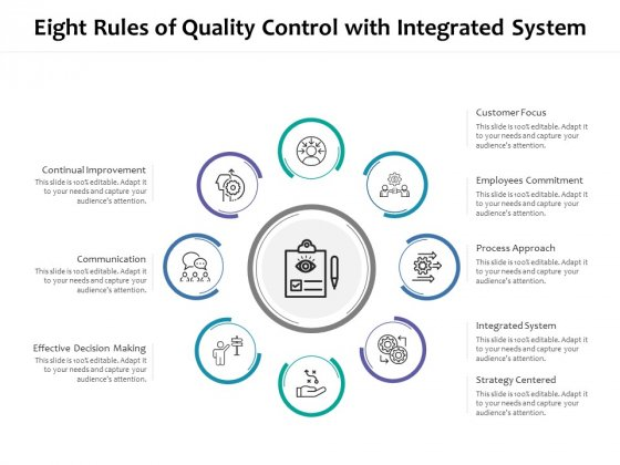 Eight Rules Of Quality Control With Integrated System Ppt PowerPoint Presentation Gallery Guide PDF