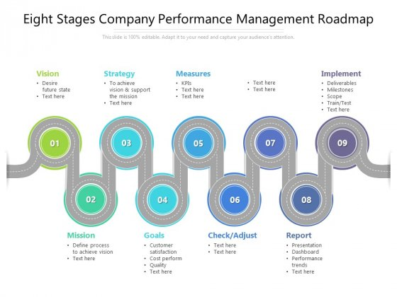 Eight Stages Company Performance Management Roadmap Ppt PowerPoint Presentation Inspiration Images PDF