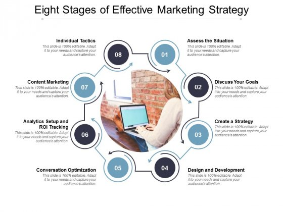 Eight Stages Of Effective Marketing Strategy Ppt PowerPoint Presentation Gallery Slideshow