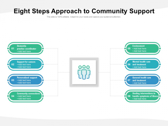 Eight Steps Approach To Community Support Ppt PowerPoint Presentation Model Backgrounds PDF
