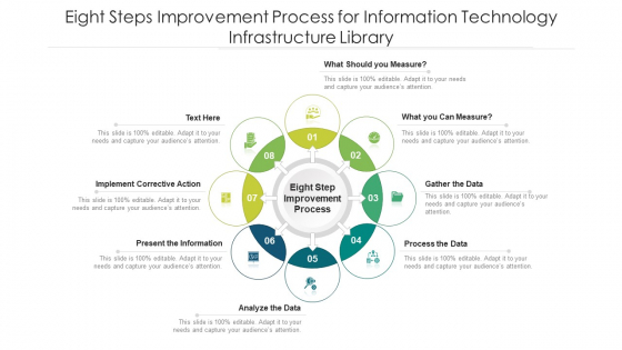 Eight Steps Improvement Process For Information Technology Infrastructure Library Ppt PowerPoint Presentation File Maker PDF