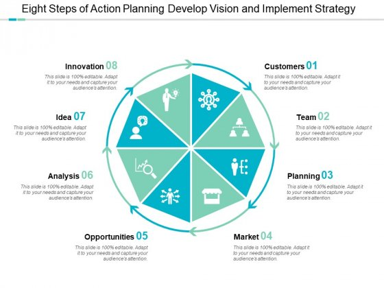 Eight Steps Of Action Planning Develop Vision And Implement Strategy Ppt Powerpoint Presentation Summary Format