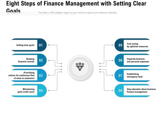 Eight Steps Of Finance Management With Setting Clear Goals Ppt PowerPoint Presentation File Layout Ideas PDF