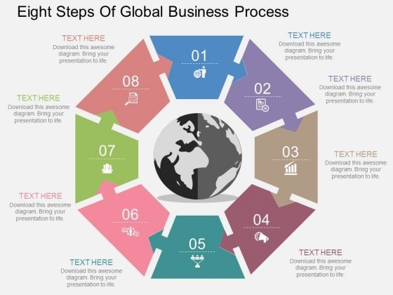 Eight Steps Of Global Business Process Powerpoint Templates