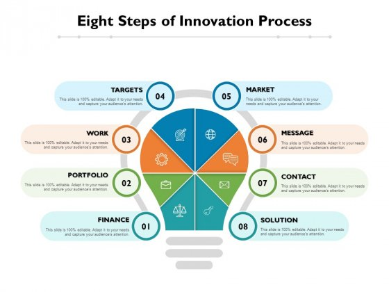 Eight Steps Of Innovation Process Ppt PowerPoint Presentation File Designs PDF