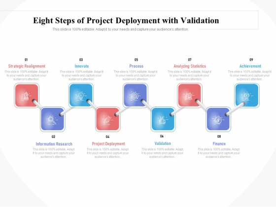 Eight Steps Of Project Deployment With Validation Ppt PowerPoint Presentation Slides Graphics PDF