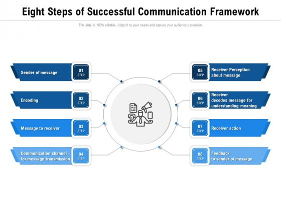 Eight Steps Of Successful Communication Framework Ppt PowerPoint Presentation File Professional PDF