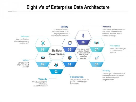 Eight Vs Of Enterprise Data Architecture Ppt PowerPoint Presentation Infographics Designs Download