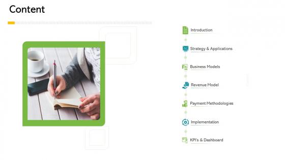 Electronic Enterprise Ebusiness Administration Content Formats PDF