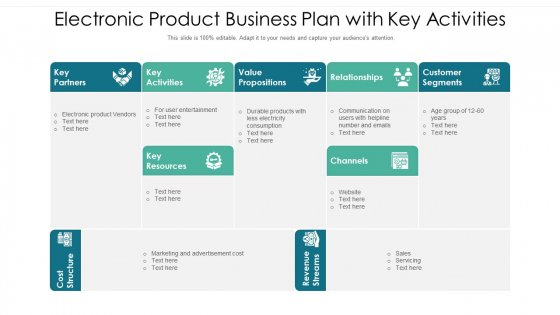 Electronic Product Business Plan With Key Activities Ppt Summary Sample PDF