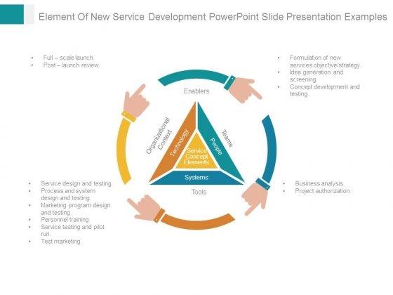 Element Of New Service Development Powerpoint Slide Presentation Examples