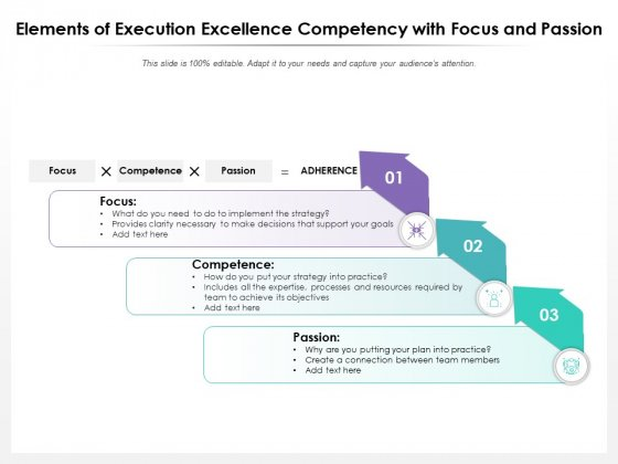 Elements Of Execution Excellence Competency With Focus And Passion Ppt PowerPoint Presentation Gallery Layout PDF