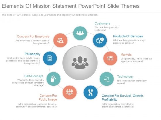 Elements Of Mission Statement Powerpoint Slide Themes