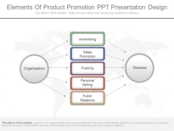 Elements Of Product Promotion Ppt Presentation Design