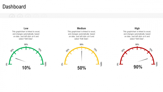 Elements Of Production Cost Dashboard Ideas PDF