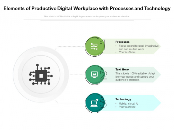 Elements Of Productive Digital Workplace With Processes And Technology Ppt PowerPoint Presentation Pictures Gallery PDF