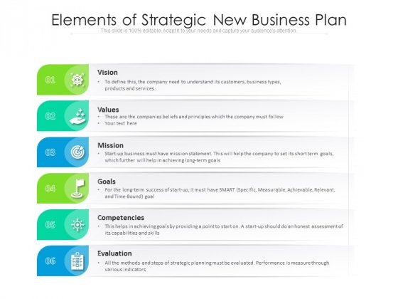 Elements Of Strategic New Business Plan Ppt PowerPoint Presentation File Graphic Images PDF