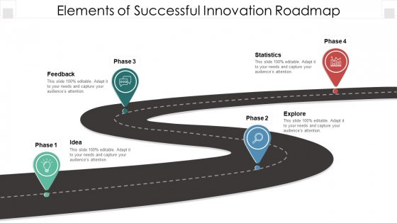 Elements Of Successful Innovation Roadmap Ppt PowerPoint Presentation File Show PDF