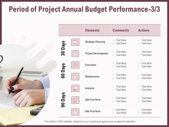 Elements Period Of Project Annual Budget Performance Development Ppt Inspiration Templates PDF