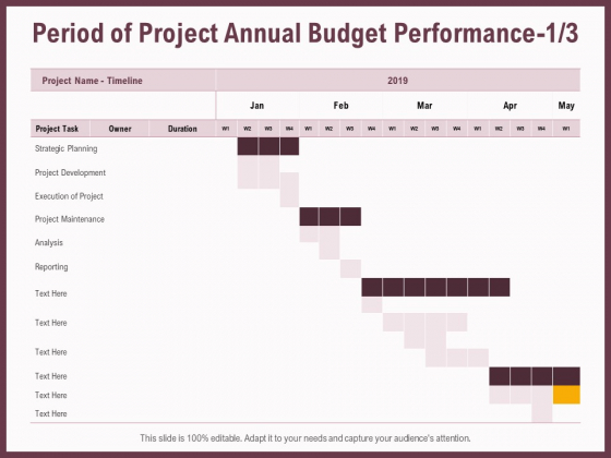 Elements Period Of Project Annual Budget Performance Planning Ppt Infographics Background Designs PDF