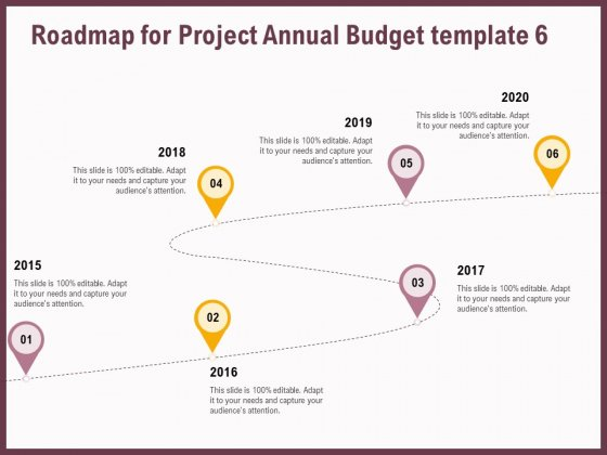 Elements Roadmap For Project Annual Budget 2015 To 2020 Ppt Model Inspiration PDF