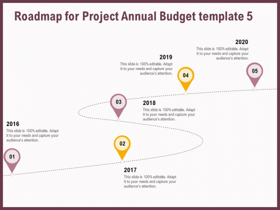 Elements Roadmap For Project Annual Budget 2016 To 2020 Ppt Layouts Background Designs PDF