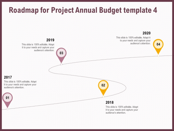 Elements Roadmap For Project Annual Budget 2017 To 2020 Ppt Styles Structure PDF