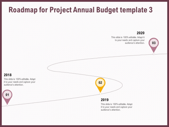 Elements Roadmap For Project Annual Budget 2018 To 2020 Ppt Gallery Demonstration PDF