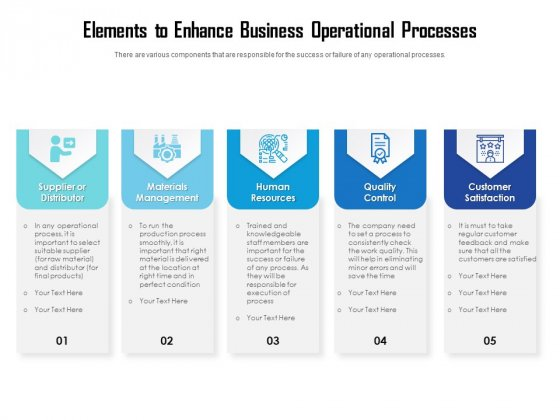 Elements To Enhance Business Operational Processes Ppt PowerPoint Presentation File Slideshow PDF