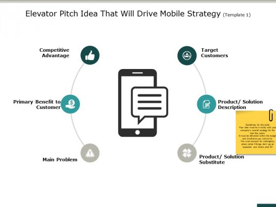 Elevator Pitch Idea That Will Drive Mobile Strategy Slide Ppt PowerPoint Presentation Background Images