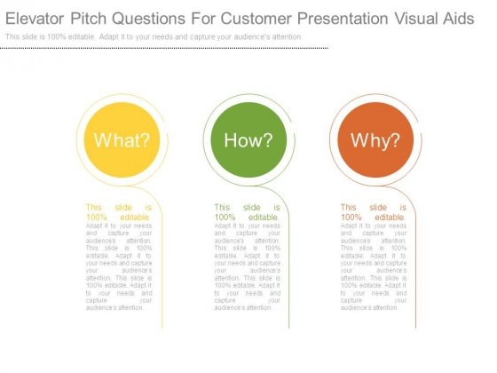 Elevator Pitch Questions For Customer Presentation Visual Aids