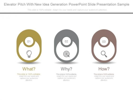Elevator Pitch With New Idea Generation Powerpoint Slide Presentation Sample