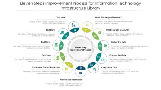Eleven Steps Improvement Process For Information Technology Infrastructure Library Ppt PowerPoint Presentation Gallery Background Designs PDF