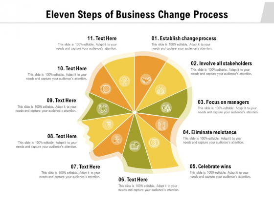 Eleven_Steps_Of_Business_Change_Process_Ppt_PowerPoint_Presentation_Styles_Objects_PDF_Slide_1