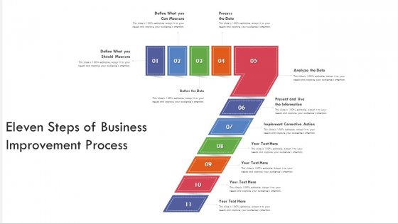 Eleven Steps Of Business Improvement Process Ppt PowerPoint Presentation File Outline PDF
