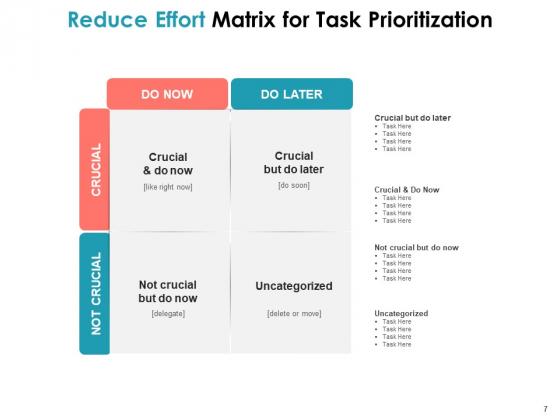 Eliminate_Work_Reduce_Effort_Project_Management_Operation_Efficiency_Ppt_PowerPoint_Presentation_Complete_Deck_Slide_7