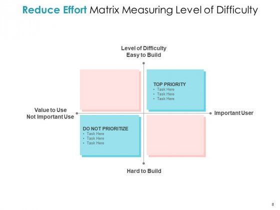 Eliminate_Work_Reduce_Effort_Project_Management_Operation_Efficiency_Ppt_PowerPoint_Presentation_Complete_Deck_Slide_8