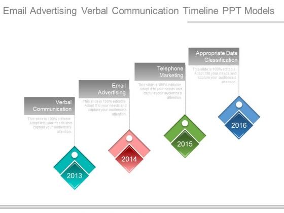 Email Advertising Verbal Communication Timeline Ppt Model
