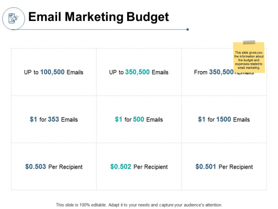Email Marketing Budget Ppt PowerPoint Presentation Ideas