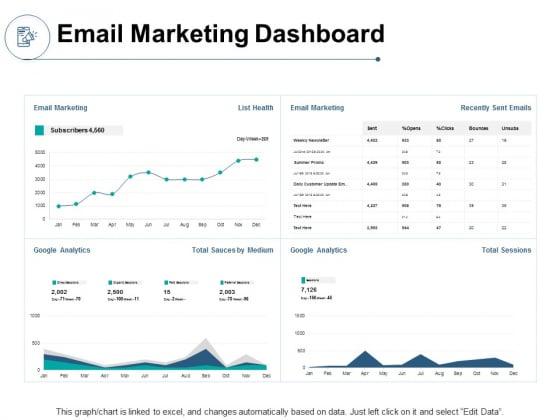 Email Marketing Dashboard Ppt PowerPoint Presentation Styles Design Inspiration