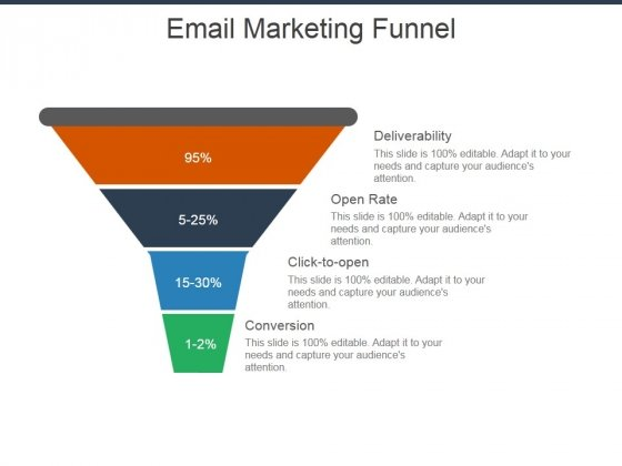 Email Marketing Funnel Ppt Powerpoint Presentation Slides Graphics