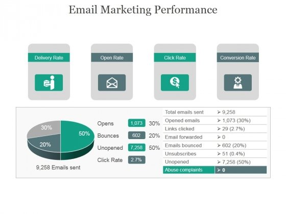Email Marketing Performance Ppt PowerPoint Presentation Layouts